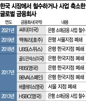 글로벌 금융사 '엑소더스 코리아'…亞 금융허브 공염불