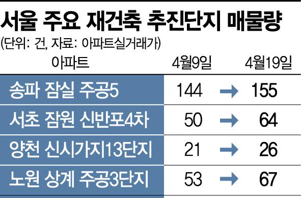 """오세훈 '투트랙' 정책에 시장도 """"일단 지켜보자"""""""