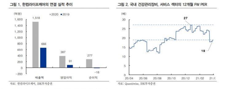 """[클릭 e종목]""""한컴, 자회사 IPO 지분가치 상승"""""""
