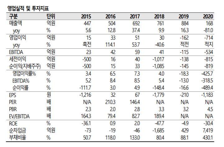 [종목속으로]'공매도 사냥감' 롯데관광개발, 오해와 진실