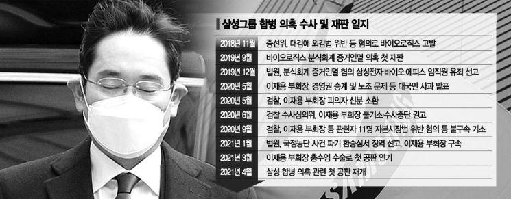 """3개월만에 법정에 모습 드러낸 이재용…""""재판 연기 감사"""""""