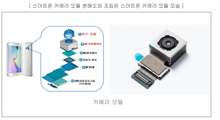 [자금조달]해성옵틱스, 스마트폰 카메라부품 업계 생존 경쟁