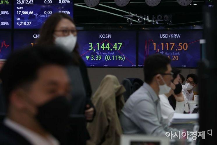 """공매도 재개 첫날 1.1兆 '배팅'…전문가 """"증시 영향 제한적"""""""
