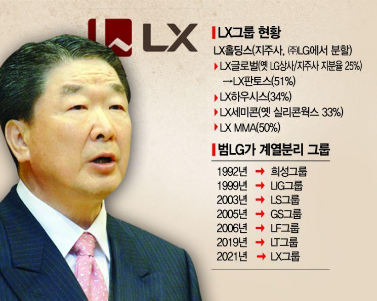 구본준 LX그룹 회장