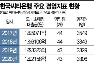 출구전략 고심 씨티銀…2500명 일자리 '흔들'