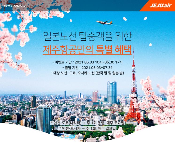 제주항공, 일본노선 여정변경·환불 수수료 각 1회 면제
