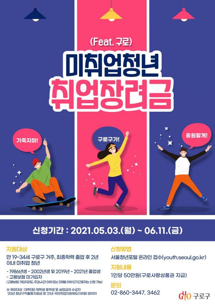 구로구, 미취업청년·폐업 소상공인 50만원 지원