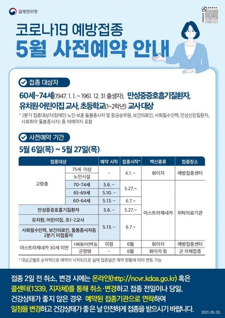 양주시, 내달 3일까지 AZ 백신 접종 '사전 예약'