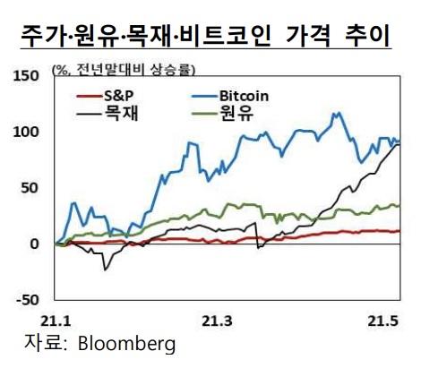 *한국은행 외자운용원, 블룸버그