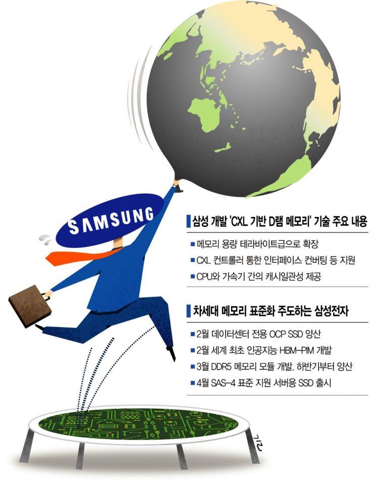 D램 '물리적 한계' 넘어선 삼성…반도체 기술 리더십 확보