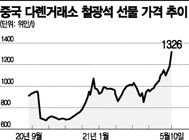 [버블의 시대] 세계 중앙銀 '경고'외엔 속수무책…신흥국은 눈치만