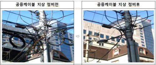 '도심흉물' 전선 정비에 5350억 투입…시장·노후주택 선추진
