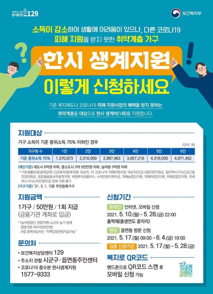 종로구, 취약계층 주민 '한시 생계비' 50만원 지원