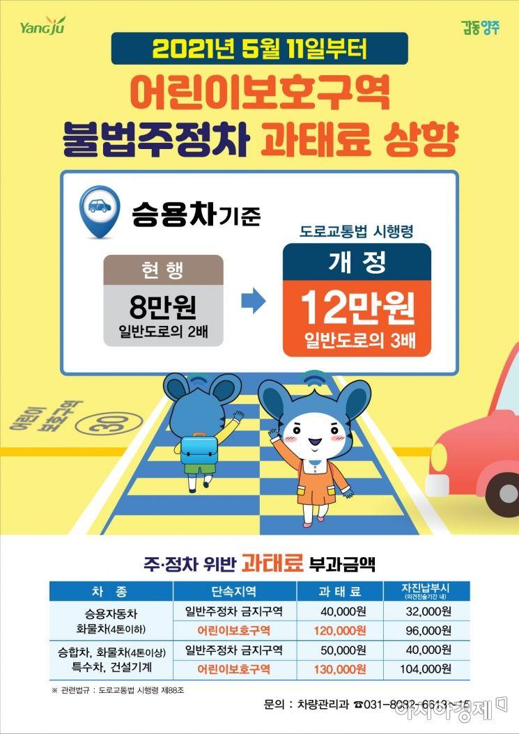 양주시, '어린이보호구역 불법 주정차' 과태료 상향… 최대 13만 원