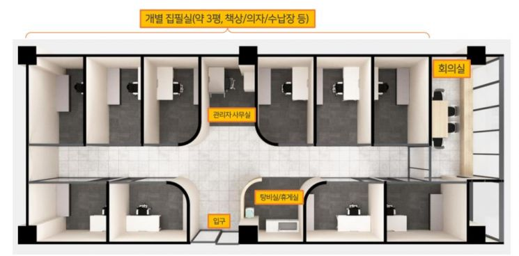 경기도, 영화 시나리오 작가 지원 '스토리작가 하우스' 고양에 문열어