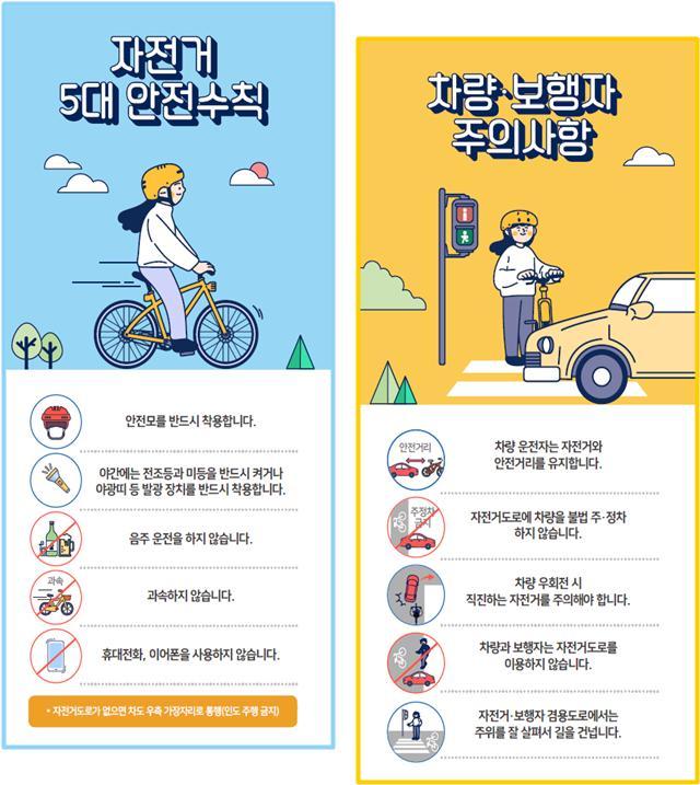 """5~6월 자전거 야외활동 ↑…행안부, 교통사고 예방 """"주의 당부"""""""