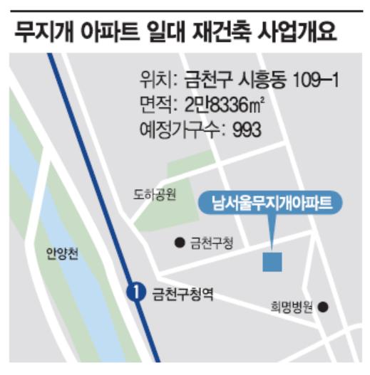 42살 '시흥 무지개 재건축' 사업시행인가 임박