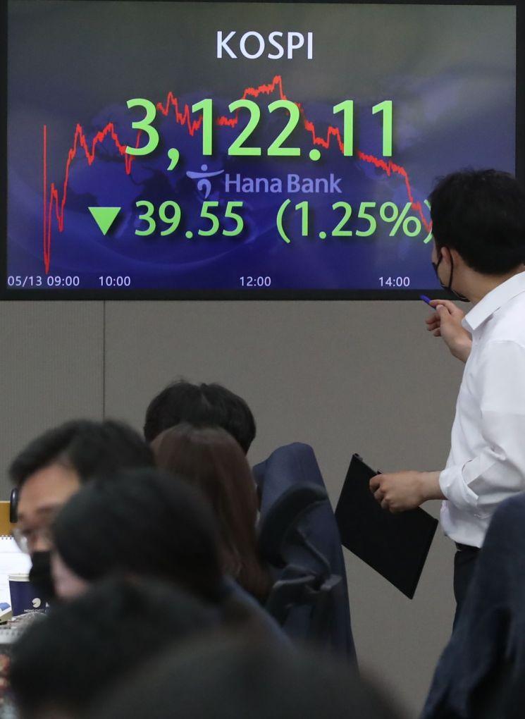 13일 오후 서울 중구 하나은행 본점 딜링룸에서 직원들이 근무하고 있다. [이미지출처=연합뉴스]