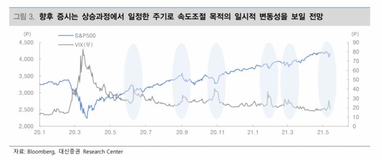 """[굿모닝 증시]""""한숨 돌린 코스피, 낙폭 과대 대형株 관심 넓혀야"""""""