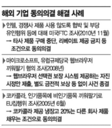 '사내식당 일감 개방' 책임 강조한 삼성…공정위 수용 남아