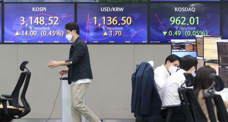 18일 오전 서울 중구 명동 하나은행 본점 딜링룸에서 직원들이 근무하고 있다. [이미지출처=연합뉴스]