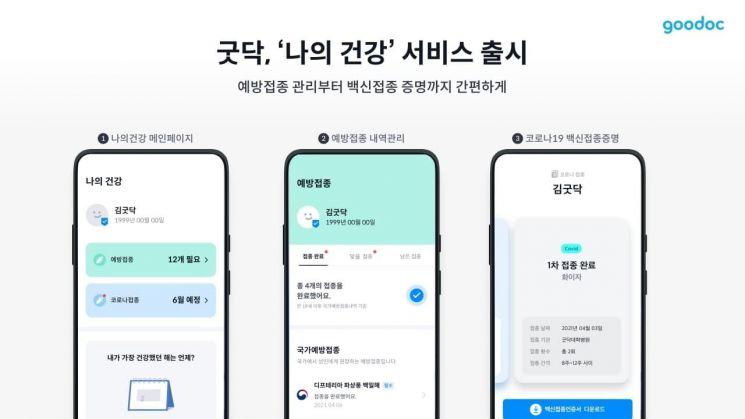 케어랩스 굿닥, 예방접종 케어 솔루션 '나의 건강' 서비스 출시
