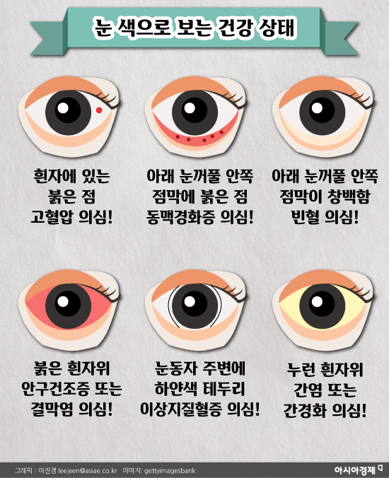 [인포그래픽]매일 거울 앞에서 당신의 건강을 살펴보세요