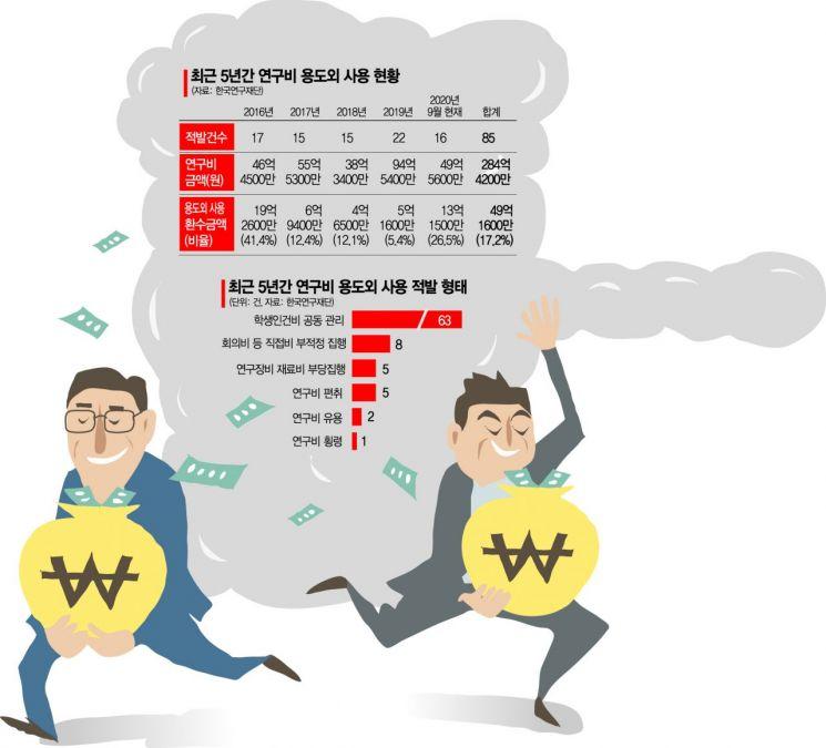 대학원생 A씨가 매월 말 현금지급기를 찾는 이유[과학을 읽다]