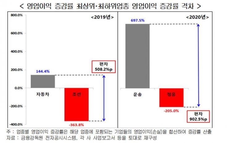 자료 : 한국경영자총협회