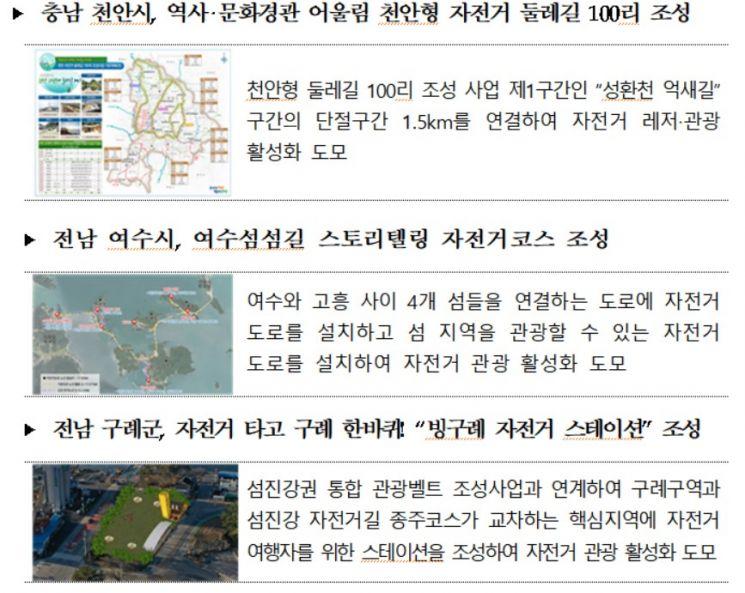 행안부, '자전거 공모사업' 15개 지자체 선정해 지원…충남 천안·전남 여수 등