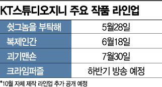 "OTT가 불지핀 이종결합…""하이브리드 현상은 더 가속화"""