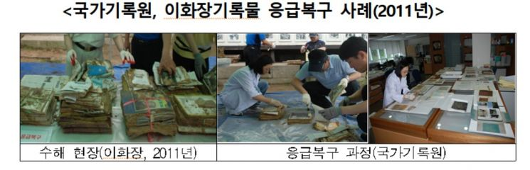 국가기록원, 장마철 맞아 기록물 수해 예방…응급복구 영상·실무교육