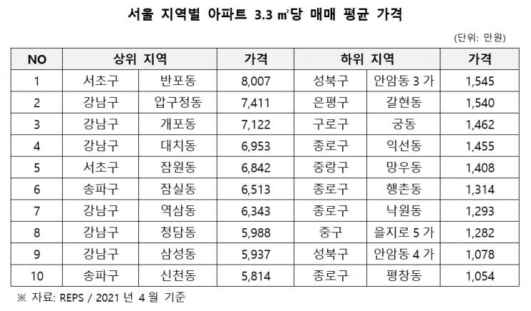 """""""OOO에 살아요""""…지역 따라 부동산 가치 천차만별"""