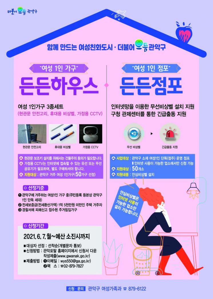 관악구 여성1인 가구 IP CCTV·문열림센서·휴대용 긴급비상벨 3종 세트 일괄 지원
