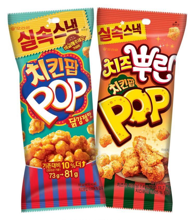 오리온 '치킨팝', 재출시 후 누적 판매량 5000만 봉 돌파