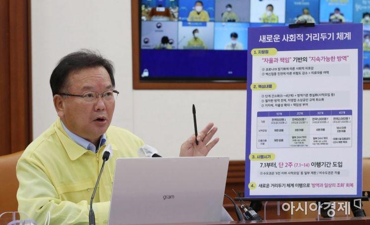 [포토] 내달 1일부터 거리두기 완화...수도권 6인까지 모임 허용