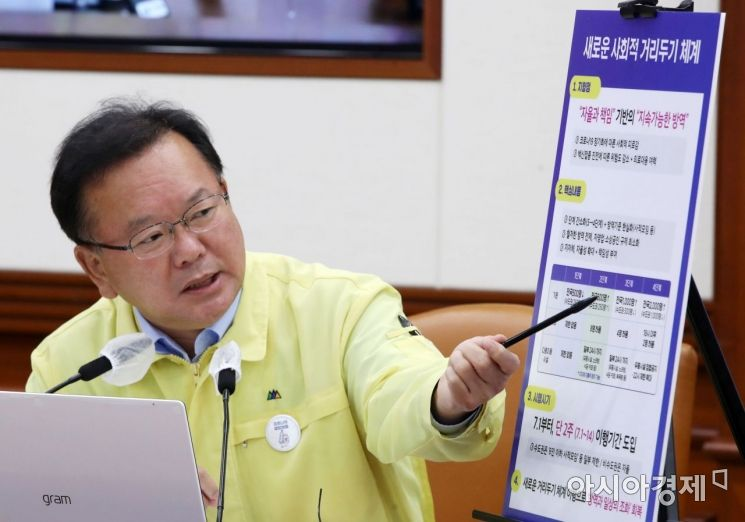 [포토] 새로운 사회적 거리두기 체계 설명하는 김부겸 총리