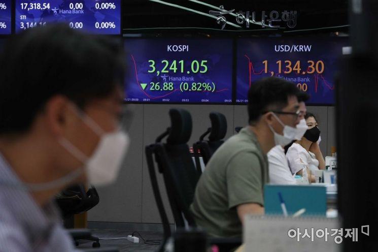 코스피 오전 중 0.7%대 하락…외국인·기관 순매도