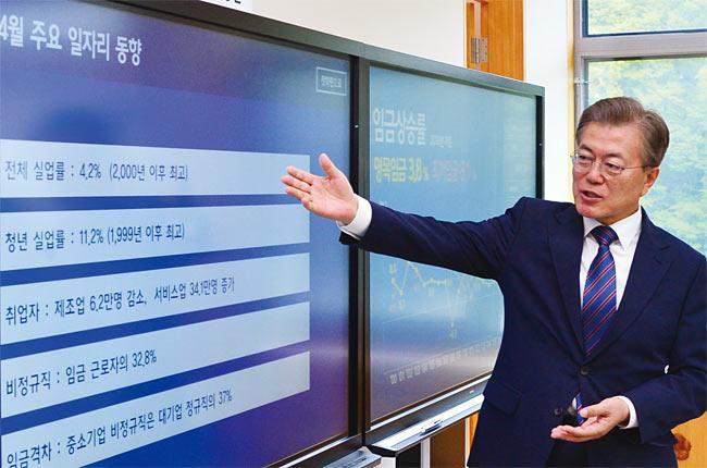 문재인 대통령이 2017년 5월 24일 청와대 여민관 집무실에서 '일자리상황판'을 시연하고 있다. [이미지출처=연합뉴스]