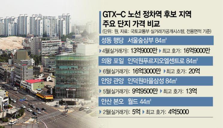 GTX-C역 신설 놓고 엇갈린 희비… 왕십리·인덕원 '활짝', 안산 '울상'