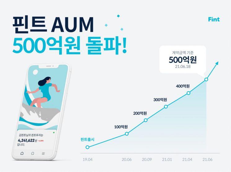 """디셈버앤컴퍼니운용 """"핀트, 투자 일임 자산 500억 돌파"""""""