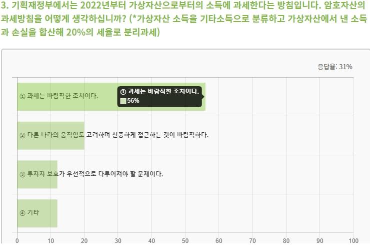 자료=한국경제학회