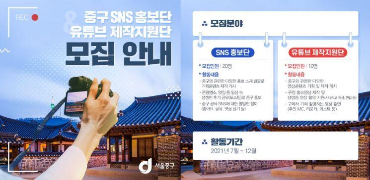 중구 'SNS홍보단' 및 '유튜브 제작지원단' 모집