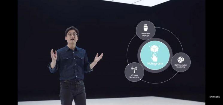 최성현 삼성리서치 차세대통신연구센터장이 22일 온라인으로 진행된 '삼성 네트워크 : 통신을 재정의하다' 행사에서 6G에 대해 소개하고 있다.