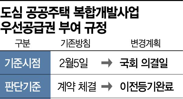 """[르포]""""안사면 바보""""… 현금청산 고삐풀린 증산4·수색14, '투기수요 먹잇감' 됐다"""