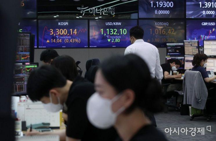 코스피가 사상 처음 3,300선을 돌파했다. 25일 코스피 지수는 3.08포인트(0.09%) 오른 3,289.18에 출발한 뒤 상승폭을 확대하며 전날 기록했던 장중 최고치(3,292.27)를 하루 만에 갈아치웠다. 사진은 이날 서울 중구 하나은행 딜링룸 모습./김현민 기자 kimhyun81@