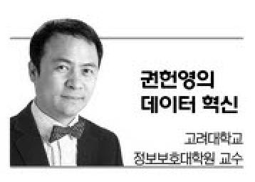 [권헌영의 데이터 혁신] 'K방역과 데이터'