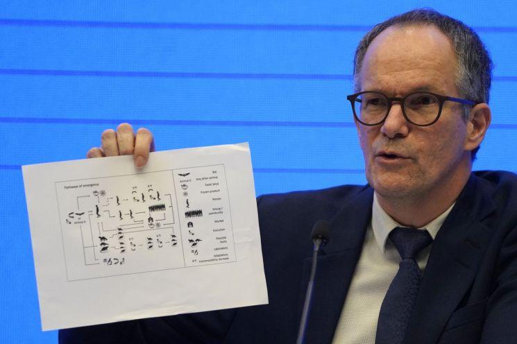 지난 2월 9일 세계보건기구(WHO)의 코로나19 기원 조사팀을 이끈 피터 벤 엠바렉 박사가 중국 후베이성 우한에서 열린 기자회견에서 코로나19 바이러스의 전염 경로를 보여주는 차트를 들어보이고 있다. [이미지출처=연합뉴스]