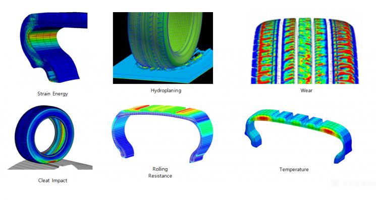 금호타이어 중앙연구소는 타이어 성능예측 기술(intelligent Tire Analysis System)을 보유하고 있다.  사진제공=금호타이어