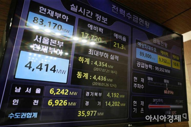 찜통더위가 이어지고 있는 23일 서울 중구 한국전력공사 서울본부 별관 로비에 설치된 모니터에 전력수급현황이 나오고 있다. /문호남 기자 munonam@